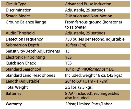 garrett atx metal detector specs